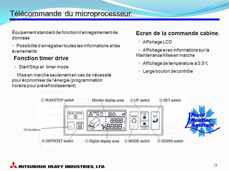 Télécommande du microprocesseur.