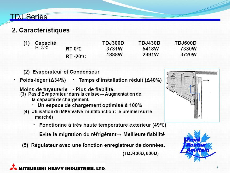 TDJ Series 2. Caractéristiques Capacité TDJ300D TDJ430D TDJ600D RT 0℃