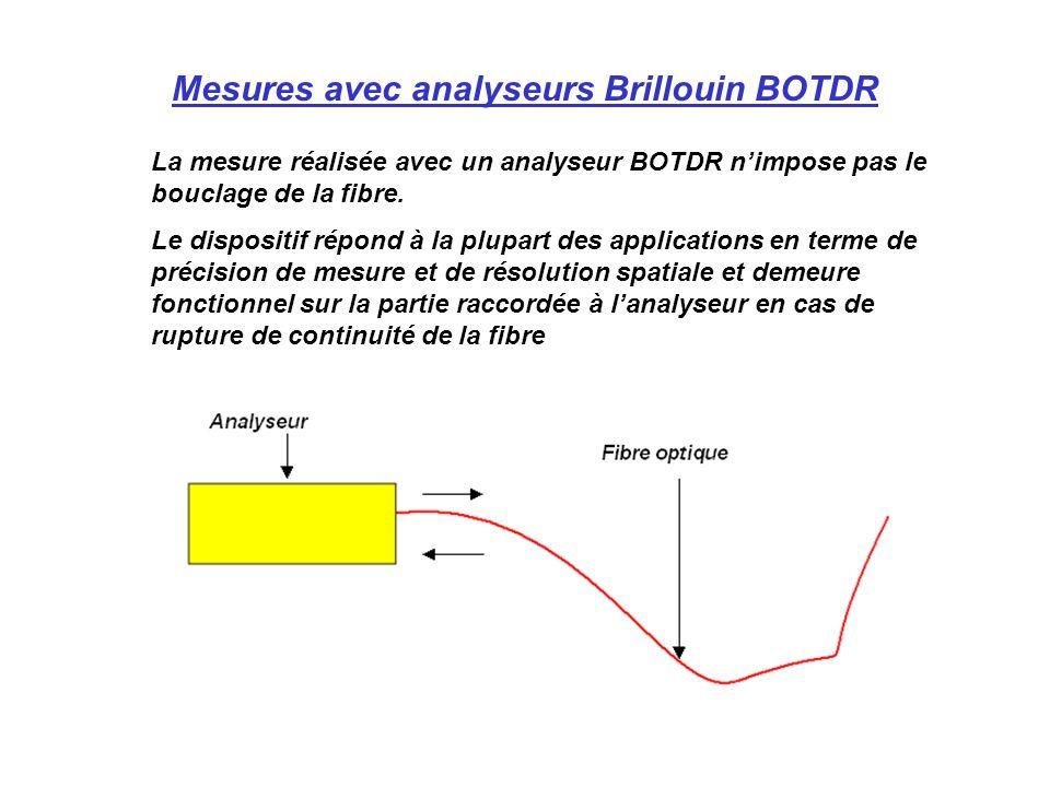 Mesures avec analyseurs Brillouin BOTDR
