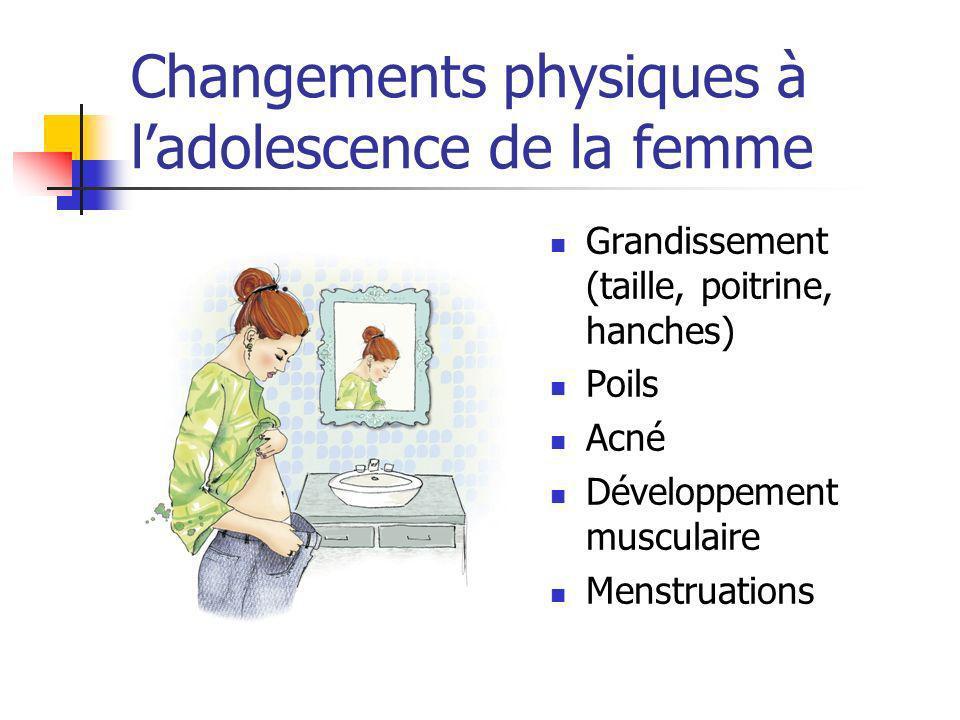 Changements physiques à l'adolescence de la femme