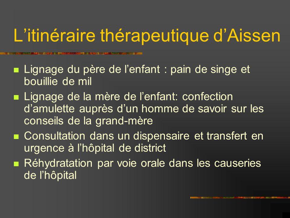 L'itinéraire thérapeutique d'Aissen