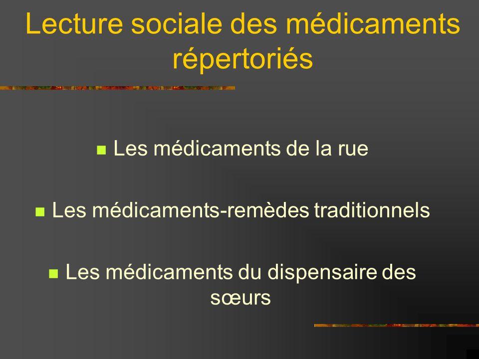 Lecture sociale des médicaments répertoriés