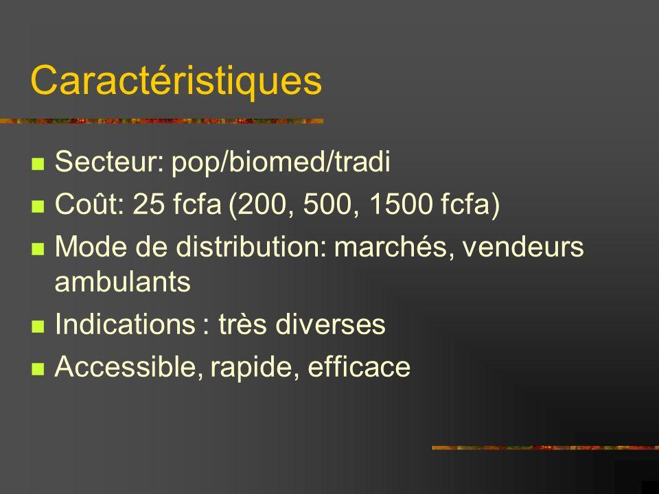 Caractéristiques Secteur: pop/biomed/tradi