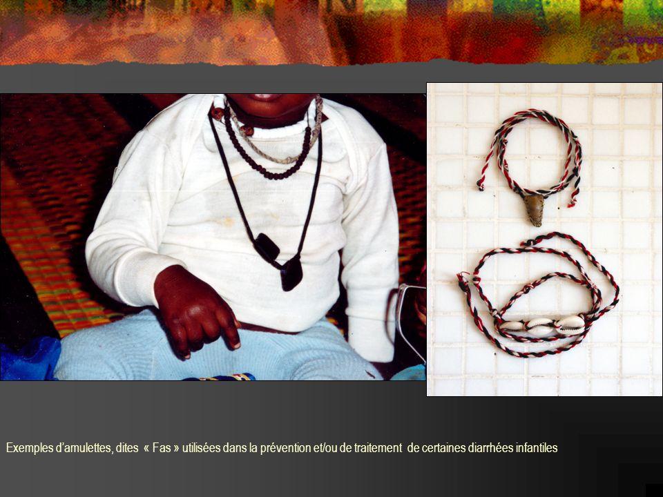 Exemples d'amulettes, dites « Fas » utilisées dans la prévention et/ou de traitement de certaines diarrhées infantiles