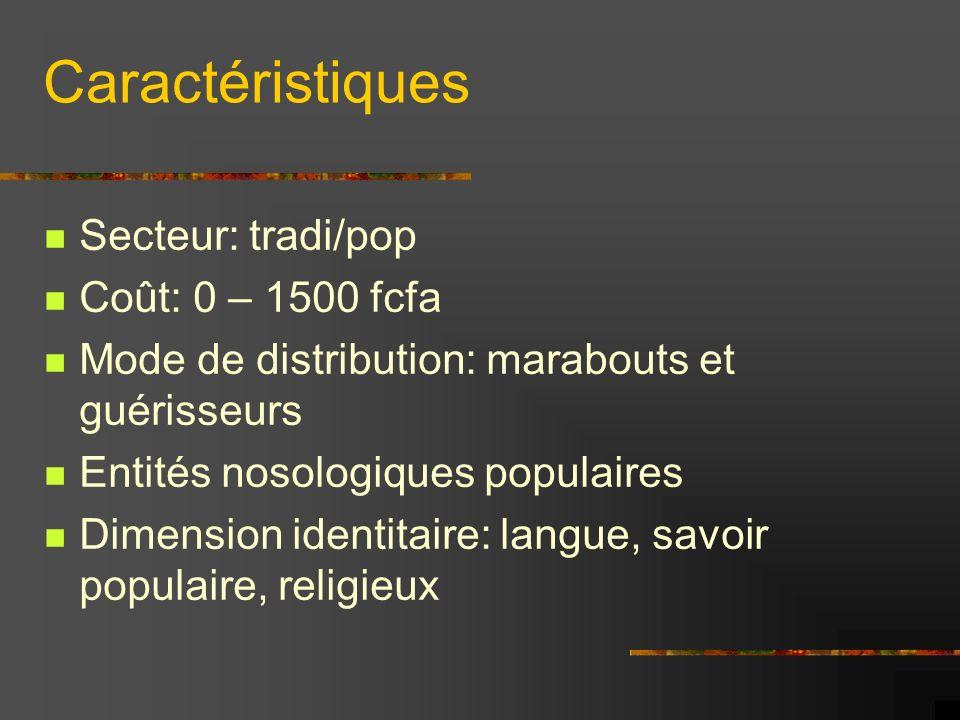 Caractéristiques Secteur: tradi/pop Coût: 0 – 1500 fcfa
