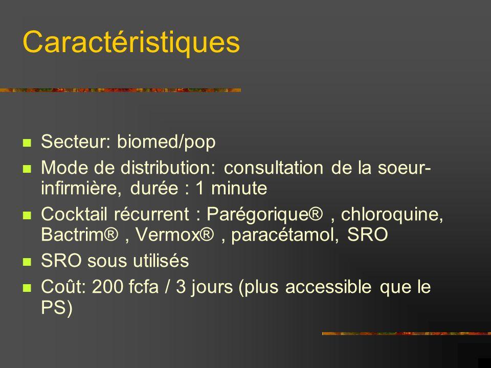 Caractéristiques Secteur: biomed/pop