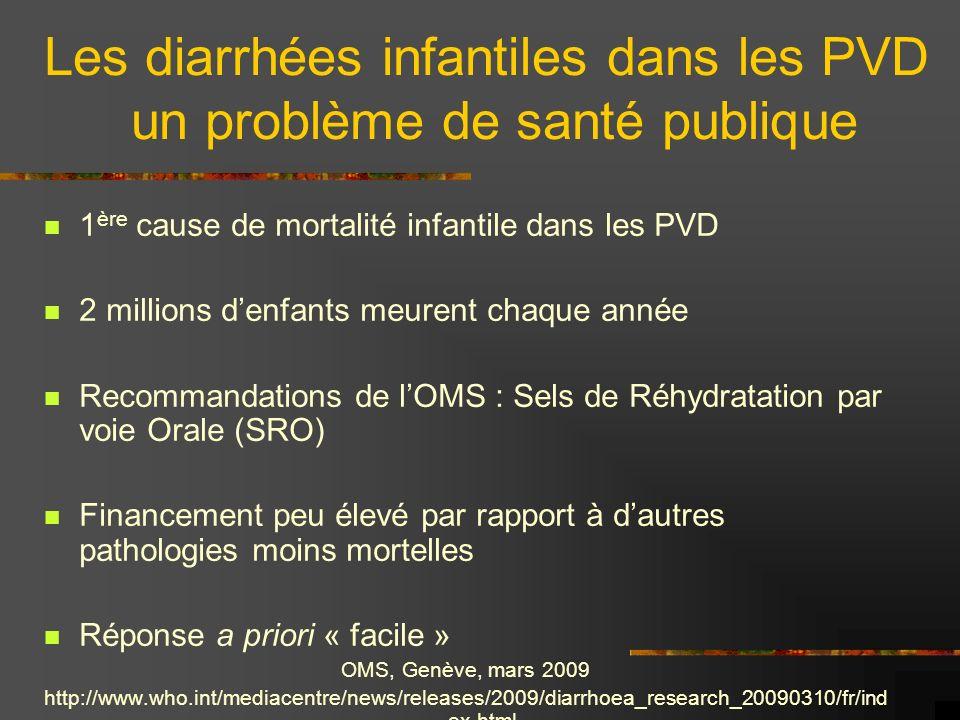 Les diarrhées infantiles dans les PVD un problème de santé publique