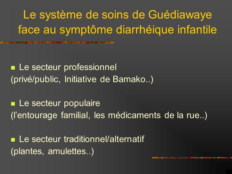 Le système de soins de Guédiawaye face au symptôme diarrhéique infantile