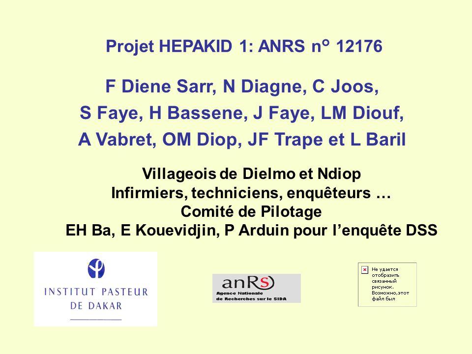 F Diene Sarr, N Diagne, C Joos, S Faye, H Bassene, J Faye, LM Diouf,