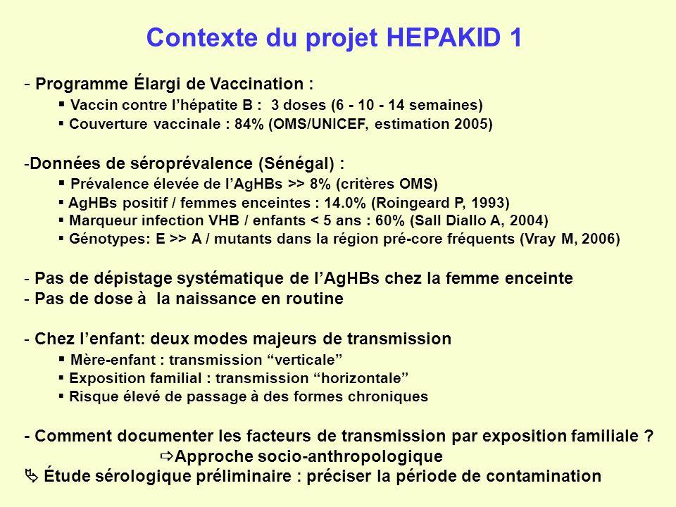 Contexte du projet HEPAKID 1