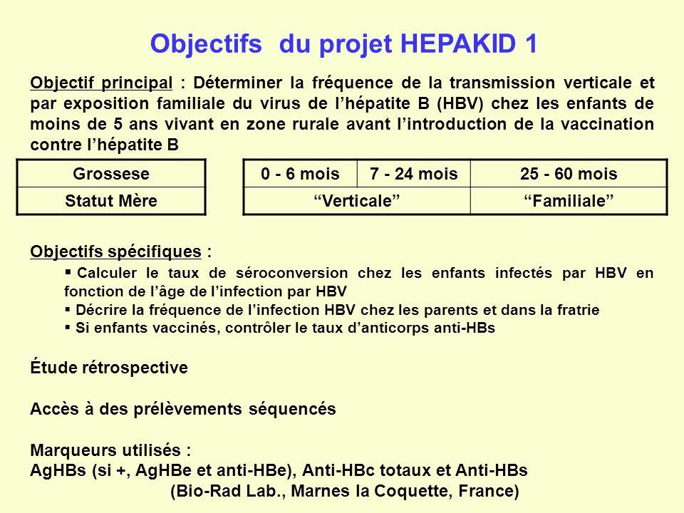 Objectifs du projet HEPAKID 1