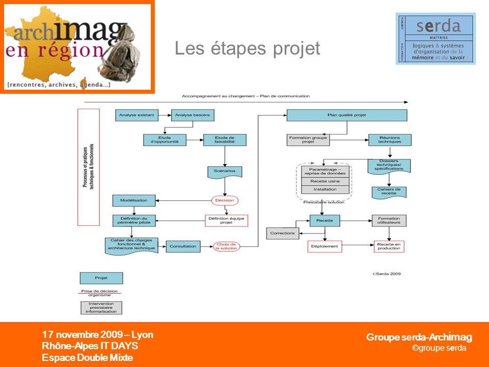 Les étapes projet 17 novembre 2009 – Lyon Rhône-Alpes IT DAYS