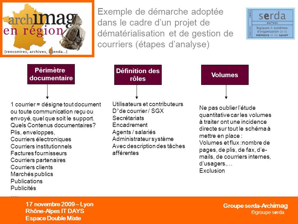Exemple de démarche adoptée dans le cadre d'un projet de dématérialisation et de gestion de courriers (étapes d'analyse)