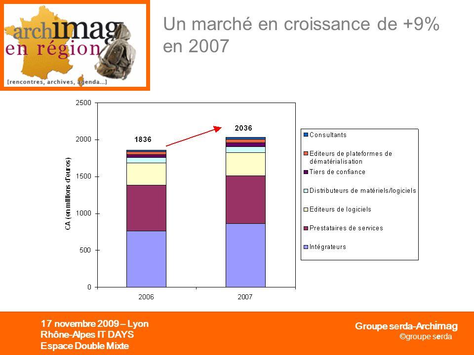 Un marché en croissance de +9% en 2007
