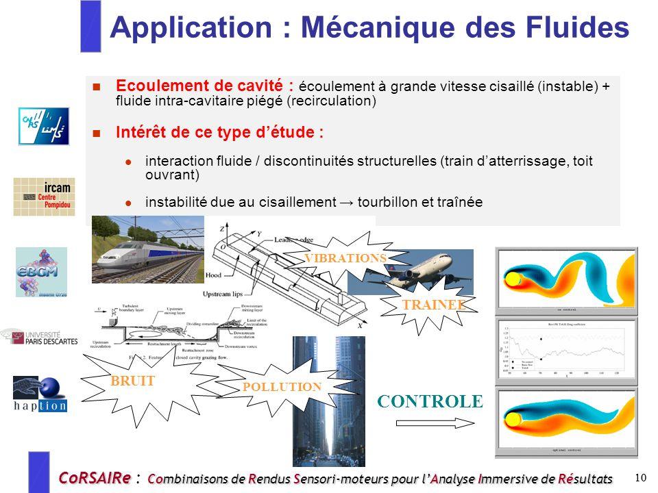Application : Mécanique des Fluides