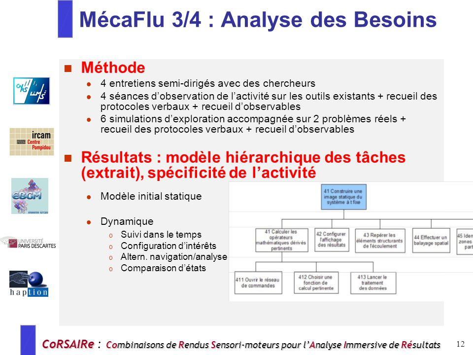 MécaFlu 3/4 : Analyse des Besoins