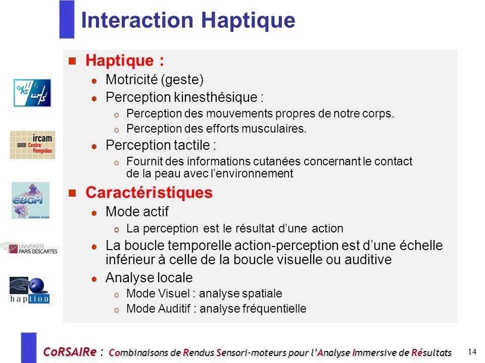 Interaction Haptique Haptique : Caractéristiques Motricité (geste)