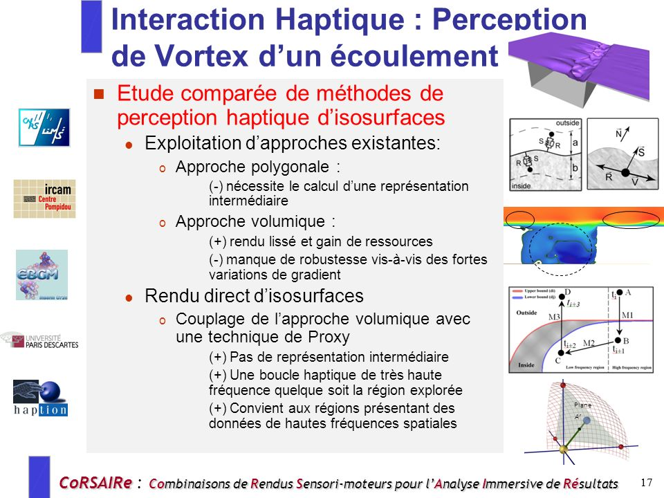 Interaction Haptique : Perception de Vortex d'un écoulement