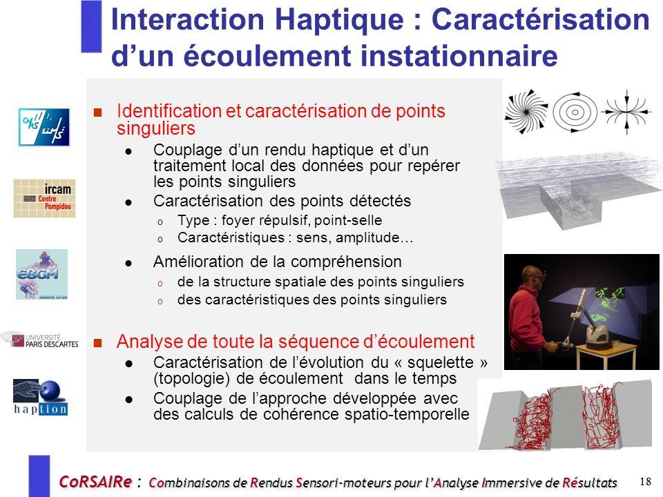 Interaction Haptique : Caractérisation d'un écoulement instationnaire
