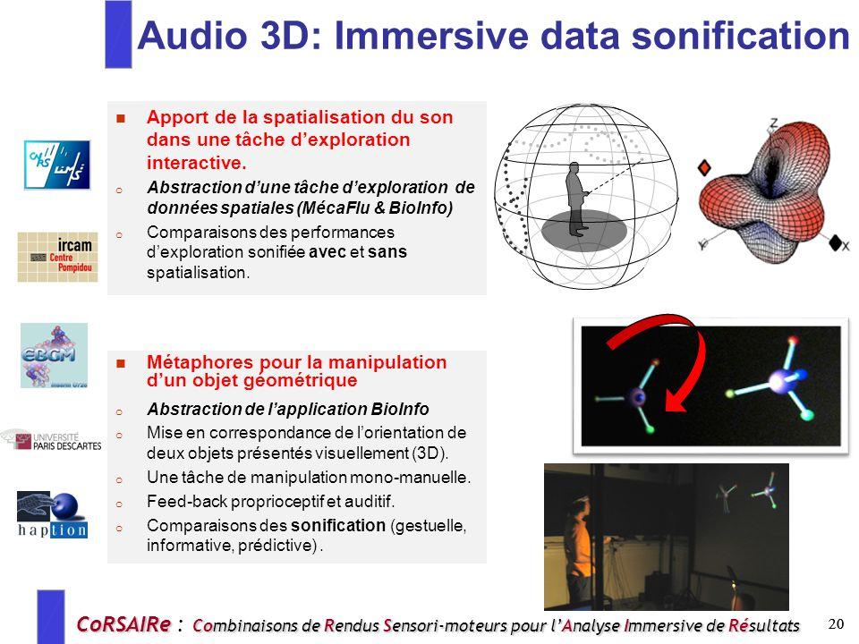 Audio 3D: Immersive data sonification