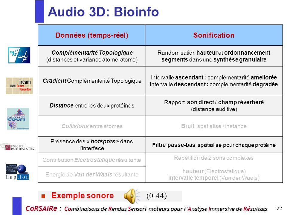 Audio 3D: Bioinfo (0:44) Exemple sonore Données (temps-réel)