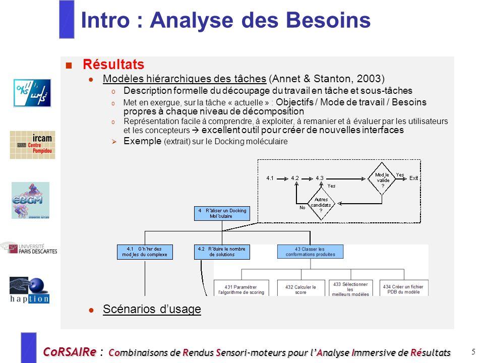 Intro : Analyse des Besoins