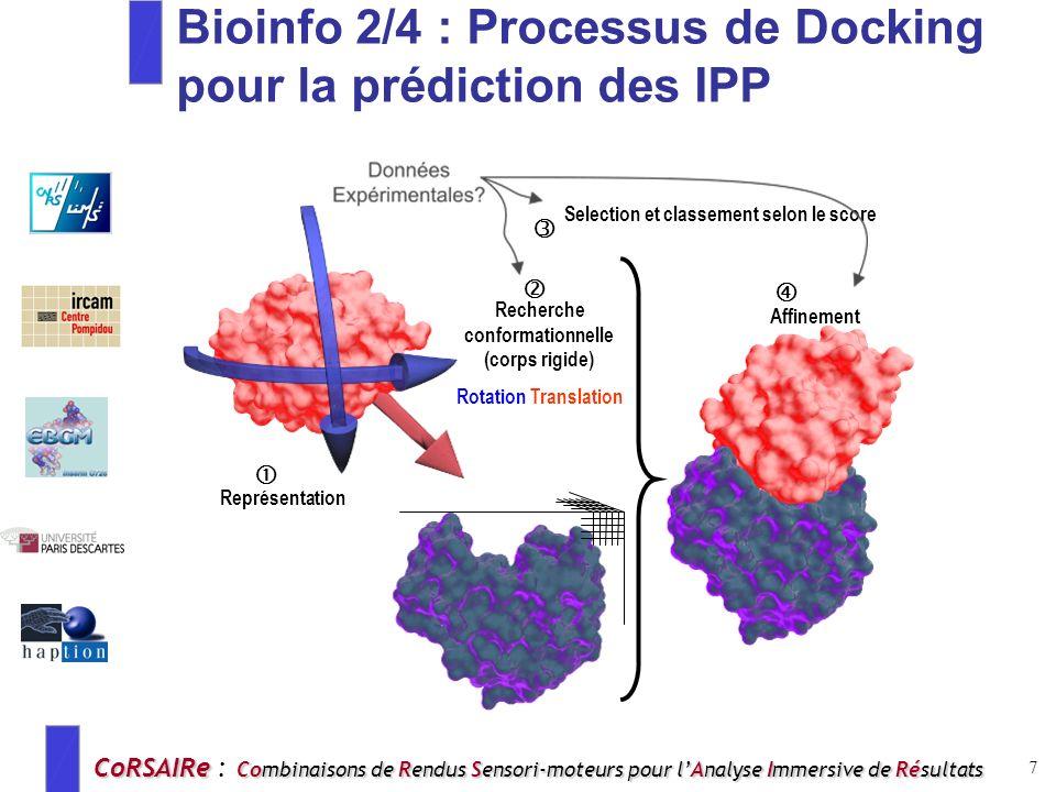 Bioinfo 2/4 : Processus de Docking pour la prédiction des IPP