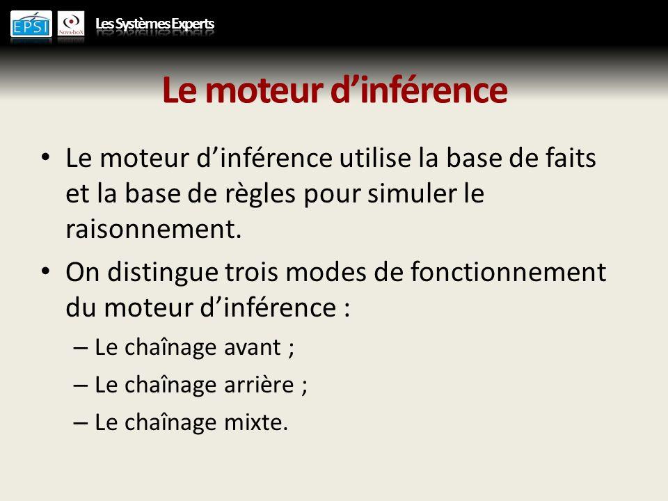 Le moteur d'inférence Le moteur d'inférence utilise la base de faits et la base de règles pour simuler le raisonnement.