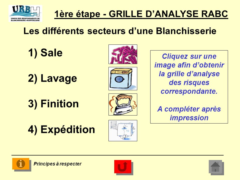 1) Sale 2) Lavage 3) Finition 4) Expédition