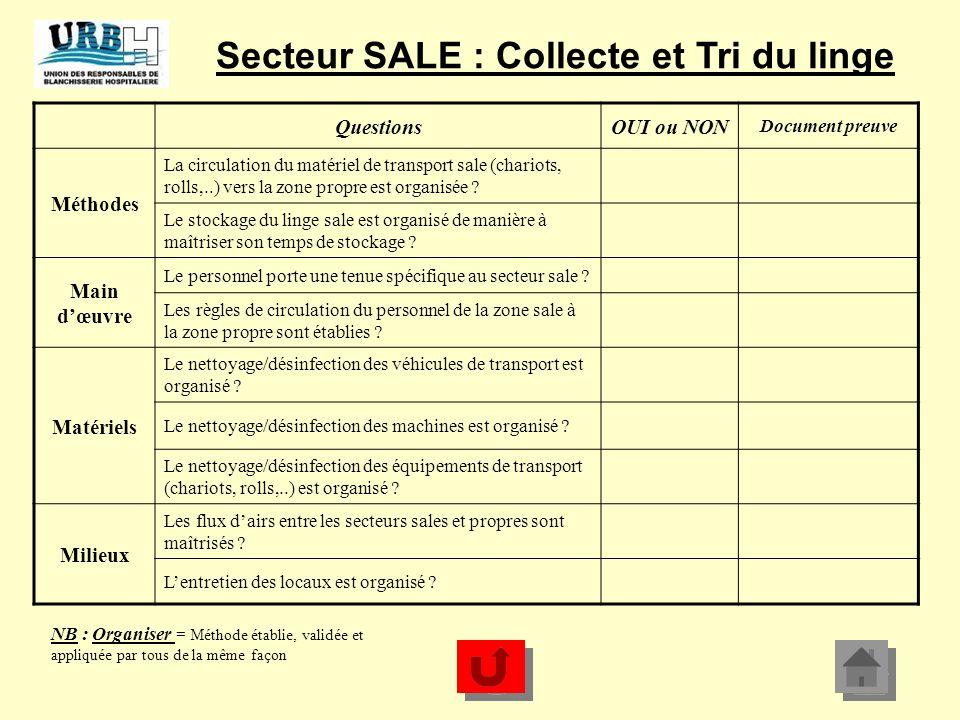 Secteur SALE : Collecte et Tri du linge