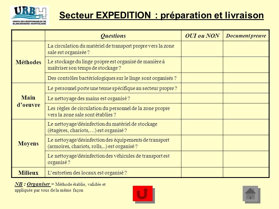 Secteur EXPEDITION : préparation et livraison