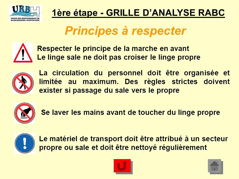 1ère étape - GRILLE D'ANALYSE RABC