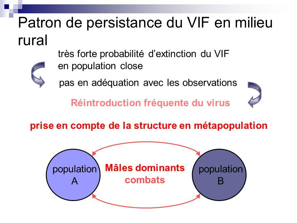 Epid miologie des maladies infectieuses et cologie ppt for En milieu rural