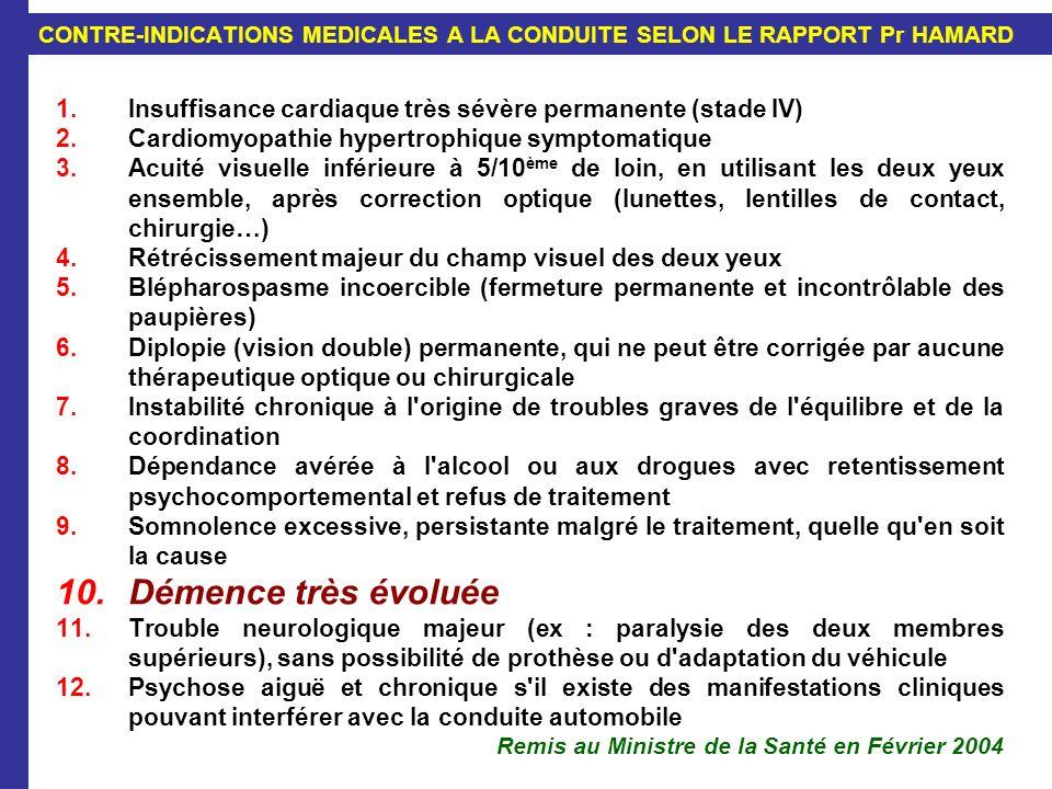 CONTRE-INDICATIONS MEDICALES A LA CONDUITE SELON LE RAPPORT Pr HAMARD