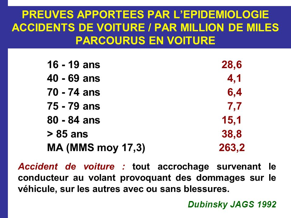 PREUVES APPORTEES PAR L'EPIDEMIOLOGIE ACCIDENTS DE VOITURE / PAR MILLION DE MILES PARCOURUS EN VOITURE