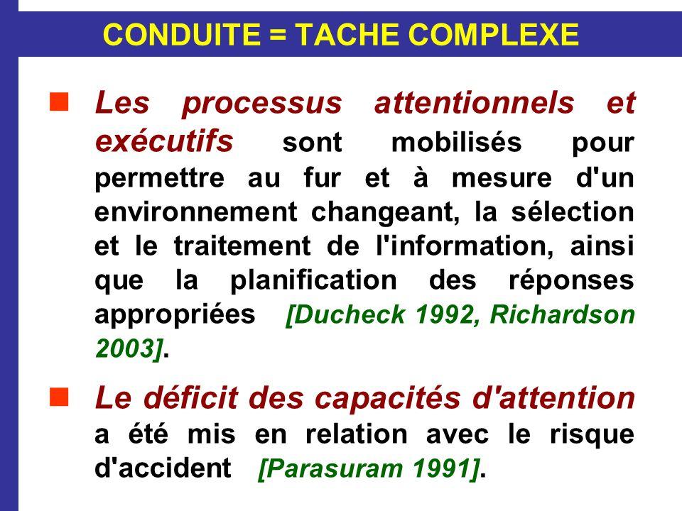 CONDUITE = TACHE COMPLEXE
