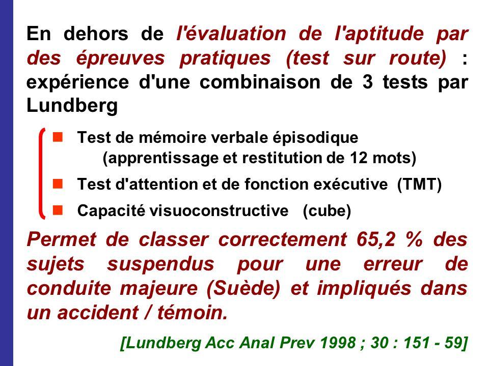 En dehors de l évaluation de l aptitude par des épreuves pratiques (test sur route) : expérience d une combinaison de 3 tests par Lundberg