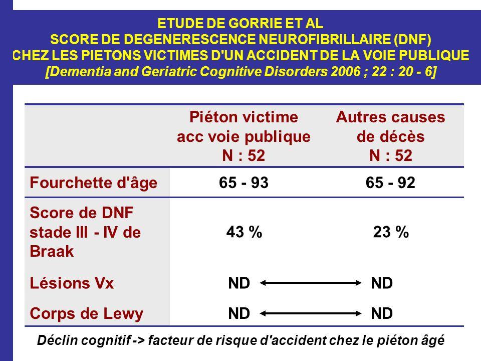 Déclin cognitif -> facteur de risque d accident chez le piéton âgé