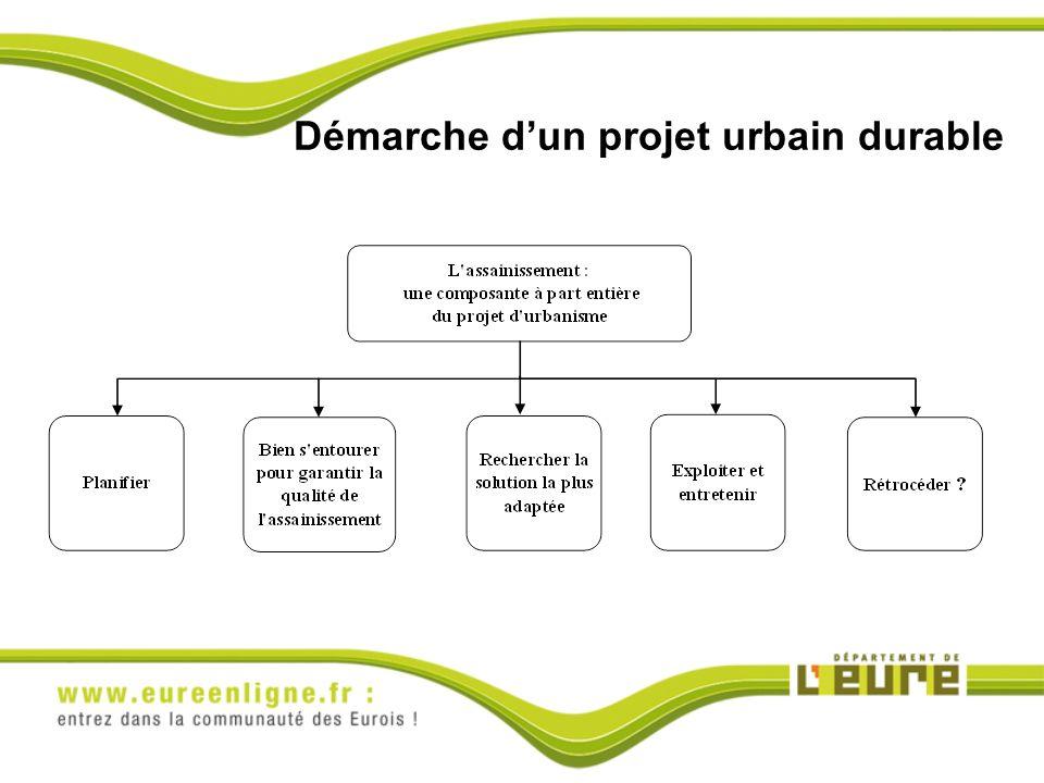 Démarche d'un projet urbain durable