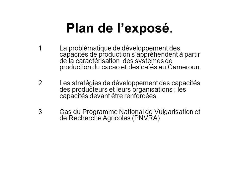 Plan de l'exposé.