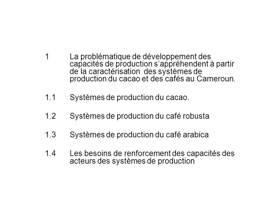 La problématique de développement des capacités de production s'appréhendent à partir de la caractérisation des systèmes de production du cacao et des cafés au Cameroun.