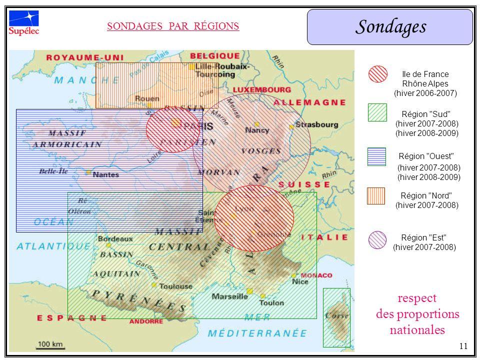 Sondages respect des proportions nationales SONDAGES PAR RÉGIONS 11