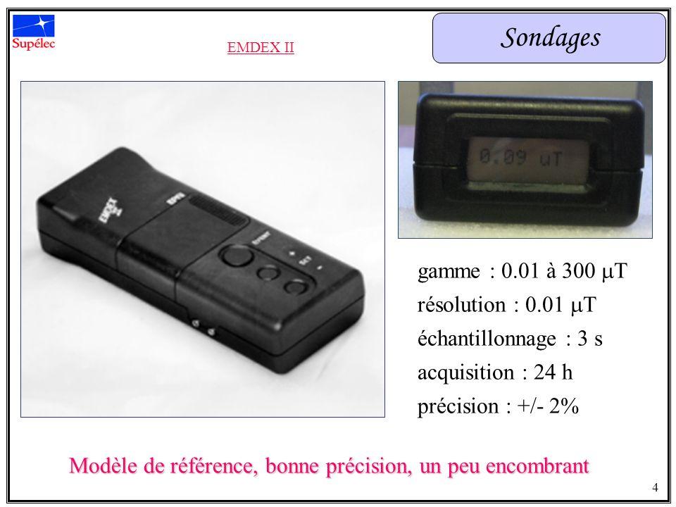 Sondages gamme : 0.01 à 300 mT résolution : 0.01 mT