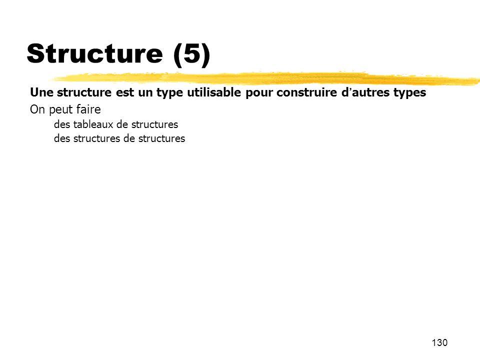 Structure (5) Une structure est un type utilisable pour construire d'autres types. On peut faire.