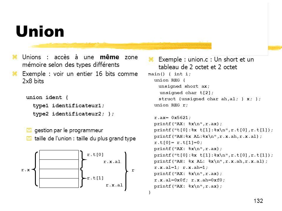 Union Unions : accès à une même zone mémoire selon des types différents. Exemple : voir un entier 16 bits comme 2x8 bits.