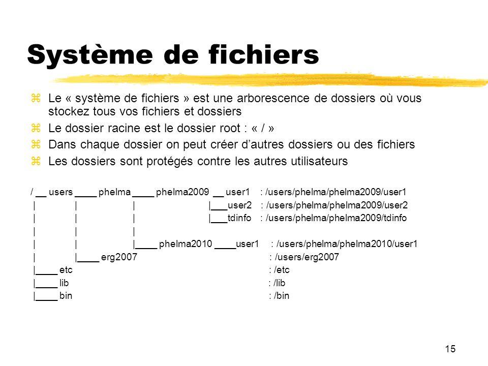 Système de fichiers Le « système de fichiers » est une arborescence de dossiers où vous stockez tous vos fichiers et dossiers.