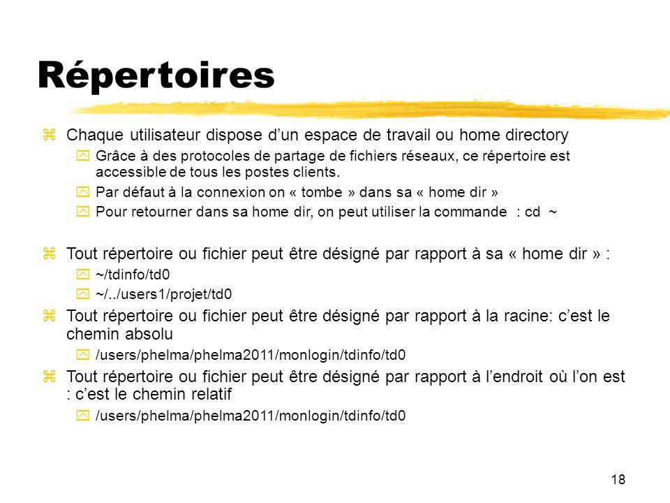 Répertoires Chaque utilisateur dispose d'un espace de travail ou home directory.