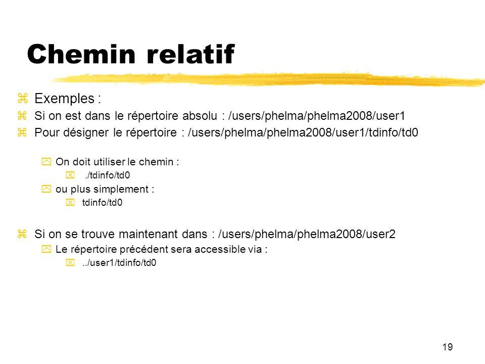 Chemin relatif 19 Exemples :