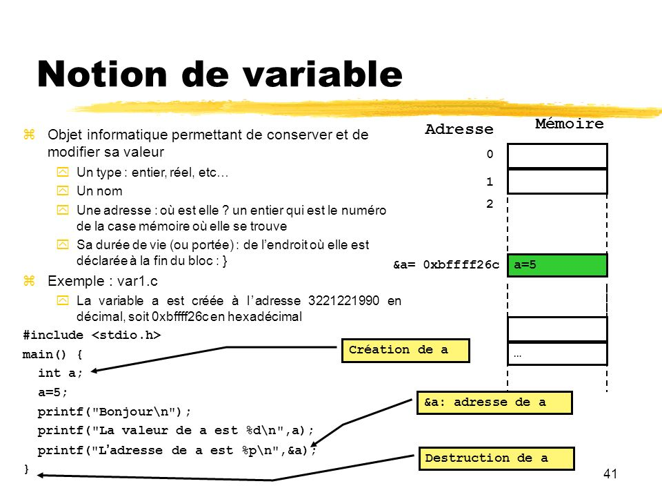 Notion de variable Mémoire Adresse