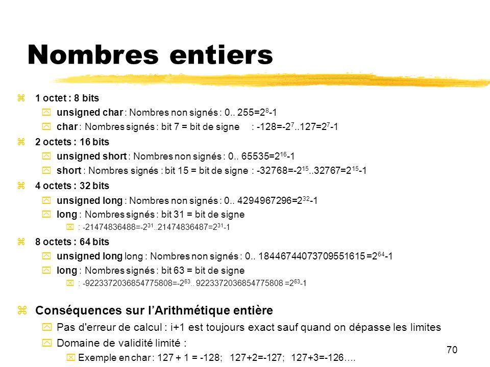 Nombres entiers Conséquences sur l'Arithmétique entière